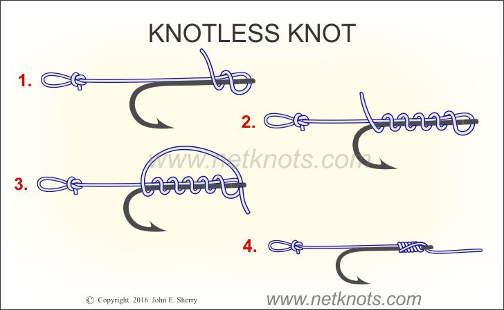knotless knot
